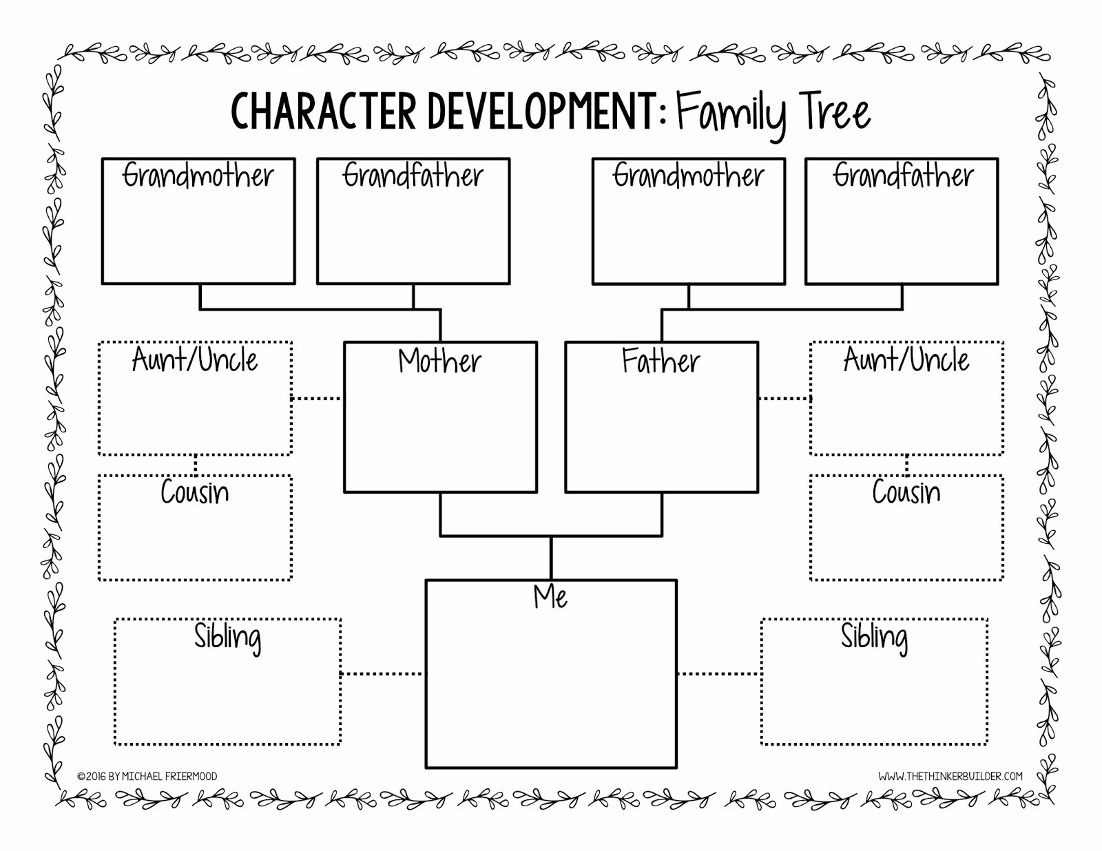 Family Tree Template with Siblings Beautiful Developing A Character for Fictional Narrative Writing