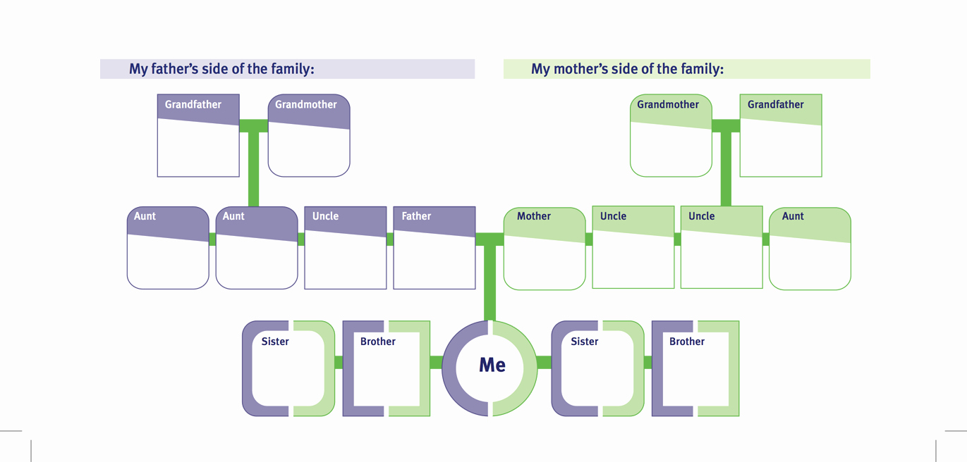 Family Tree Template with Siblings New 42 Family Tree Templates for 2018 Free Pdf Doc Ppt