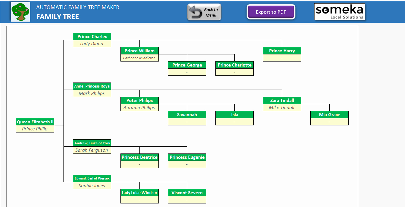 Family Tree Templates Excel Luxury Family Tree Maker Template Simple Excel Spreadsheet