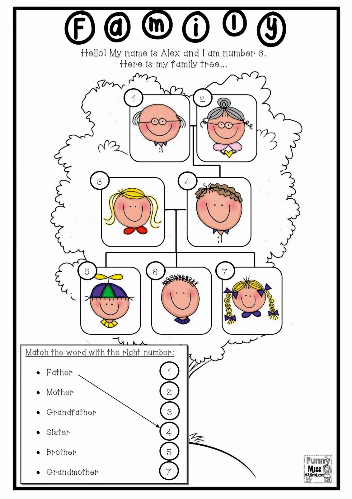 Family Tree Worksheet Printable Best Of Funny Miss Valérie My Family