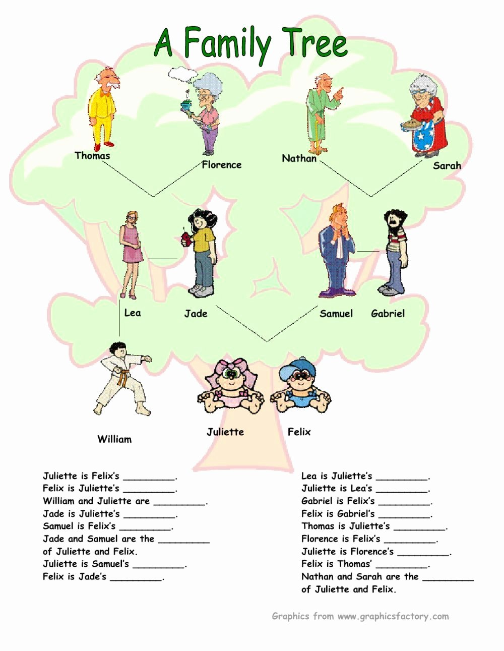 Family Tree Worksheet Printable Elegant Family Tree Interactive Worksheet