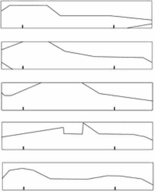 Fast Pinewood Derby Car Templates Best Of Pinewood Derby Car Templates