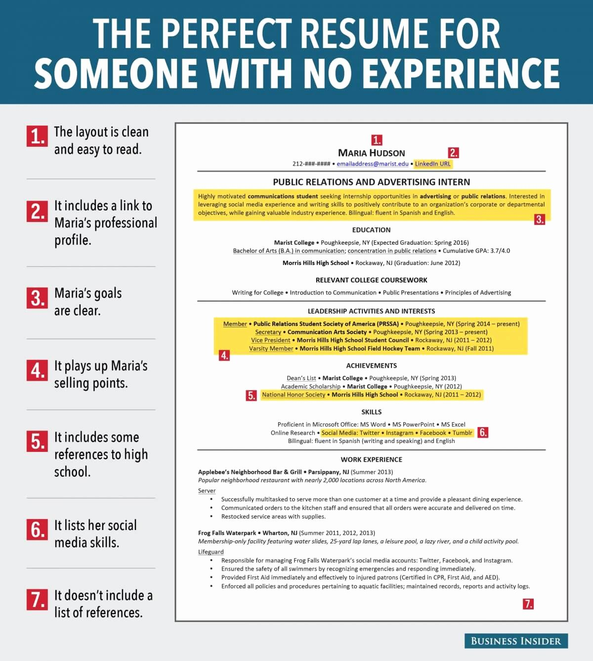 First Time Job Resume Best Of How to Write A Resume with No Experience Jobscan Blog