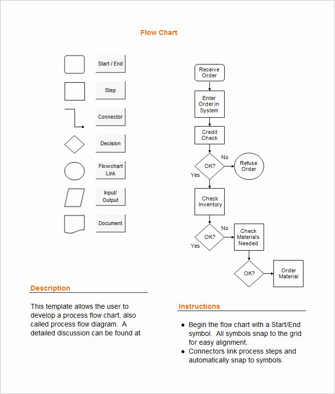 Flow Chart Template Excel Awesome Process Flow Chart Template – 9 Free Word Excel Pdf