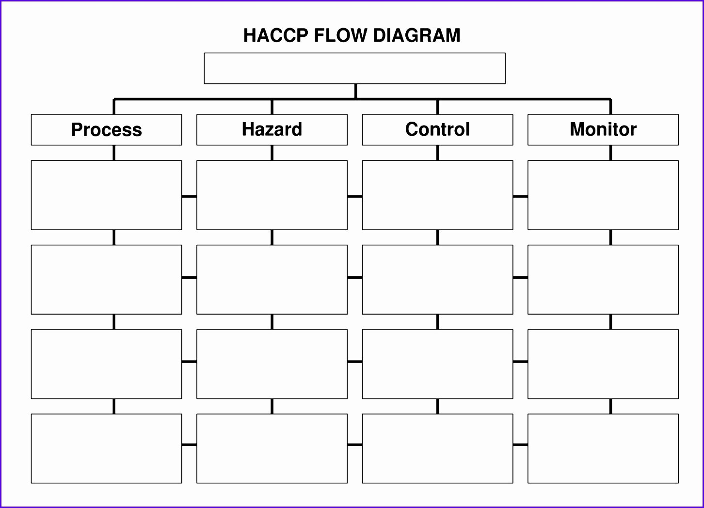 Flow Chart Template Excel Beautiful 5 Flow Chart Template Excel Exceltemplates Exceltemplates