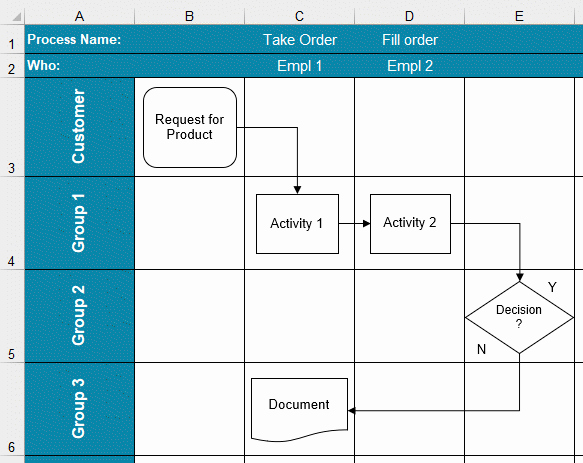 Flow Chart Template Excel Best Of Flow Chart Template In Excel