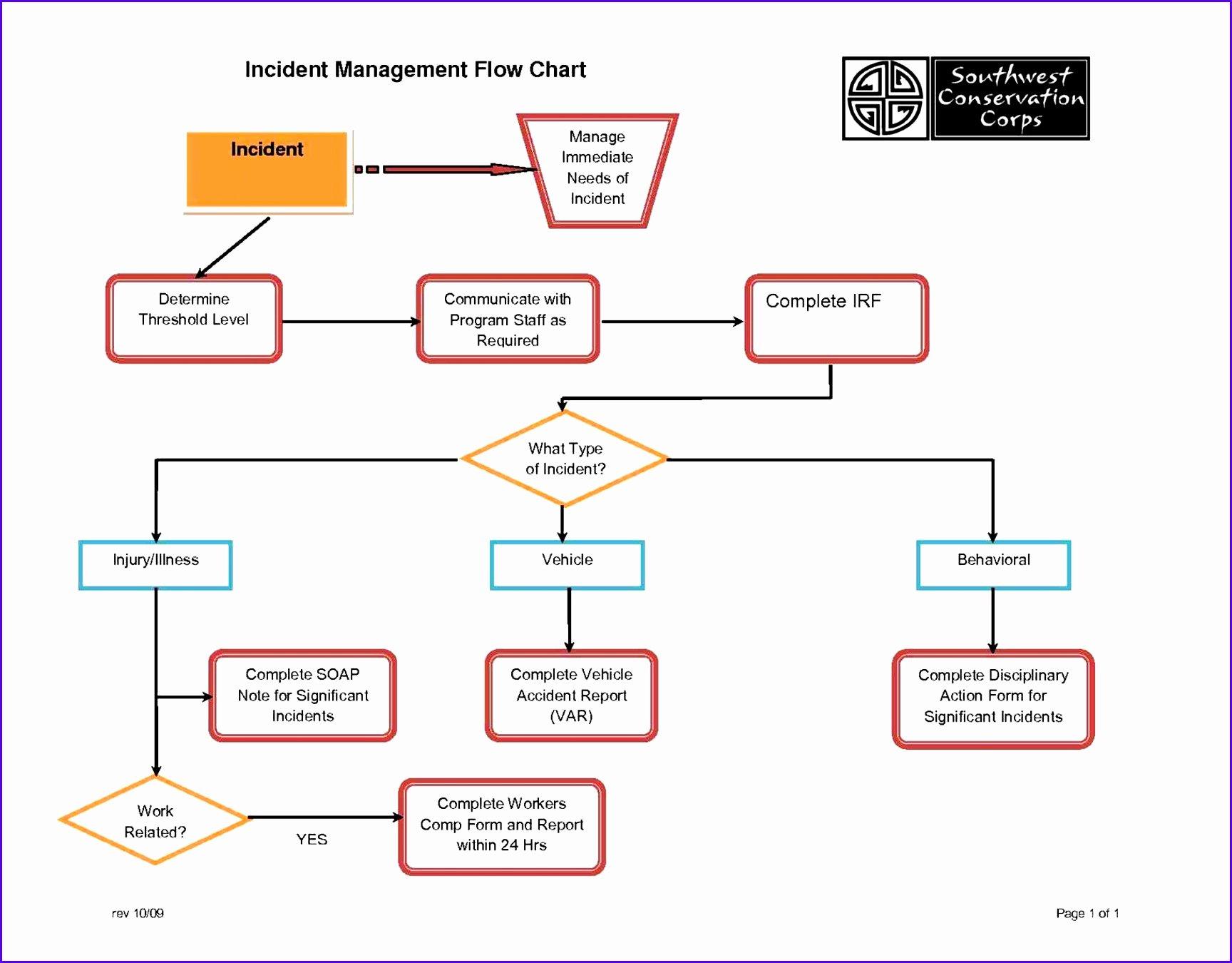 Flow Chart Template Excel Elegant 5 Flow Chart Template Excel Exceltemplates Exceltemplates