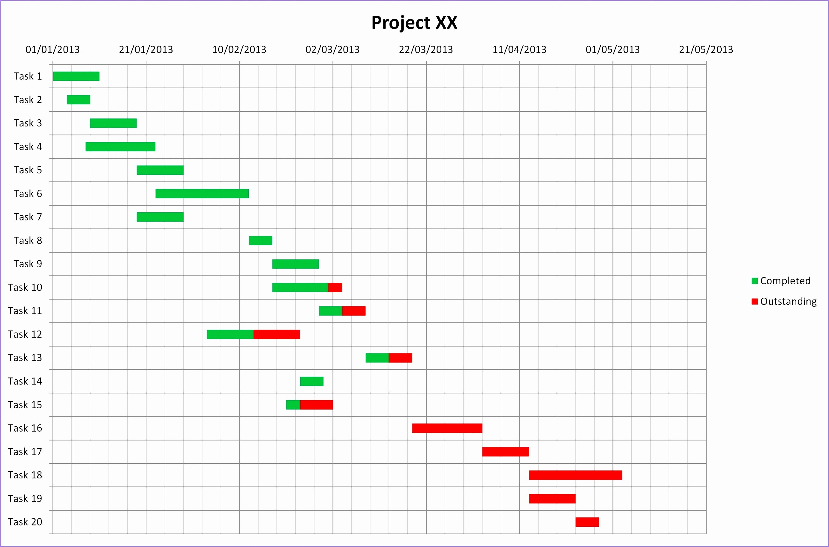 Flow Chart Template Excel Fresh 9 Free Gantt Chart Template for Excel 2007