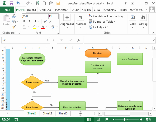 Flow Chart Template Excel Lovely Steps for Process Flow Diagrams In Excel and Brief the