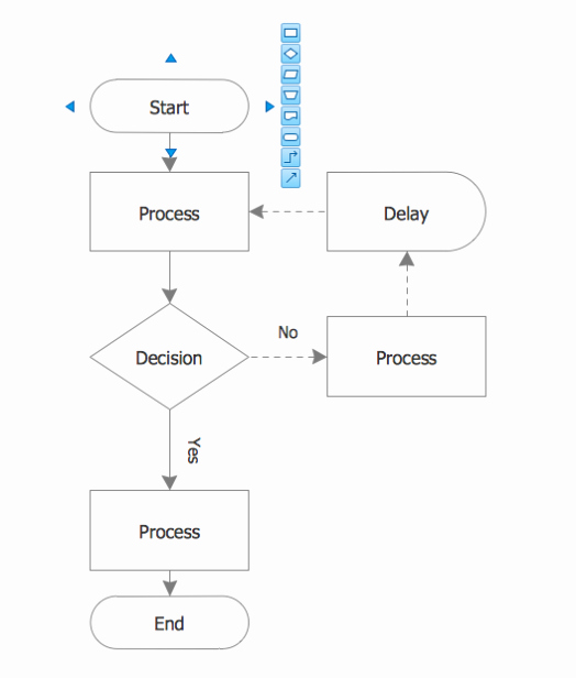 Flow Chart Template Excel Unique Excel Flowchart Template