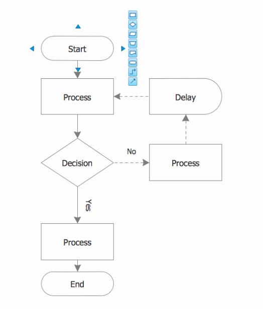 Flow Chart Template Excel Unique Excel Flowchart Template