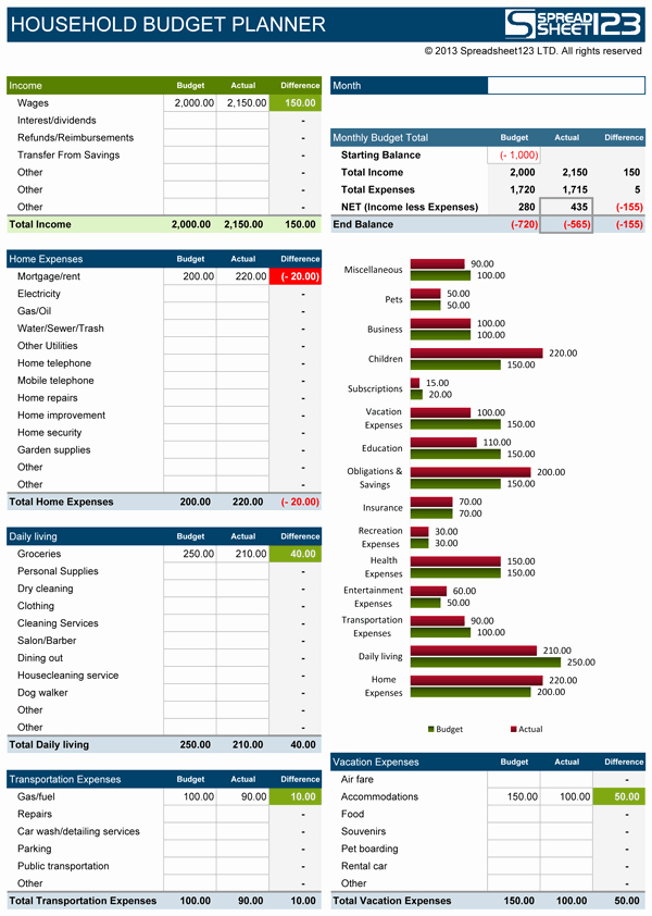 Free Excel Budget Template Best Of Household Bud Planner