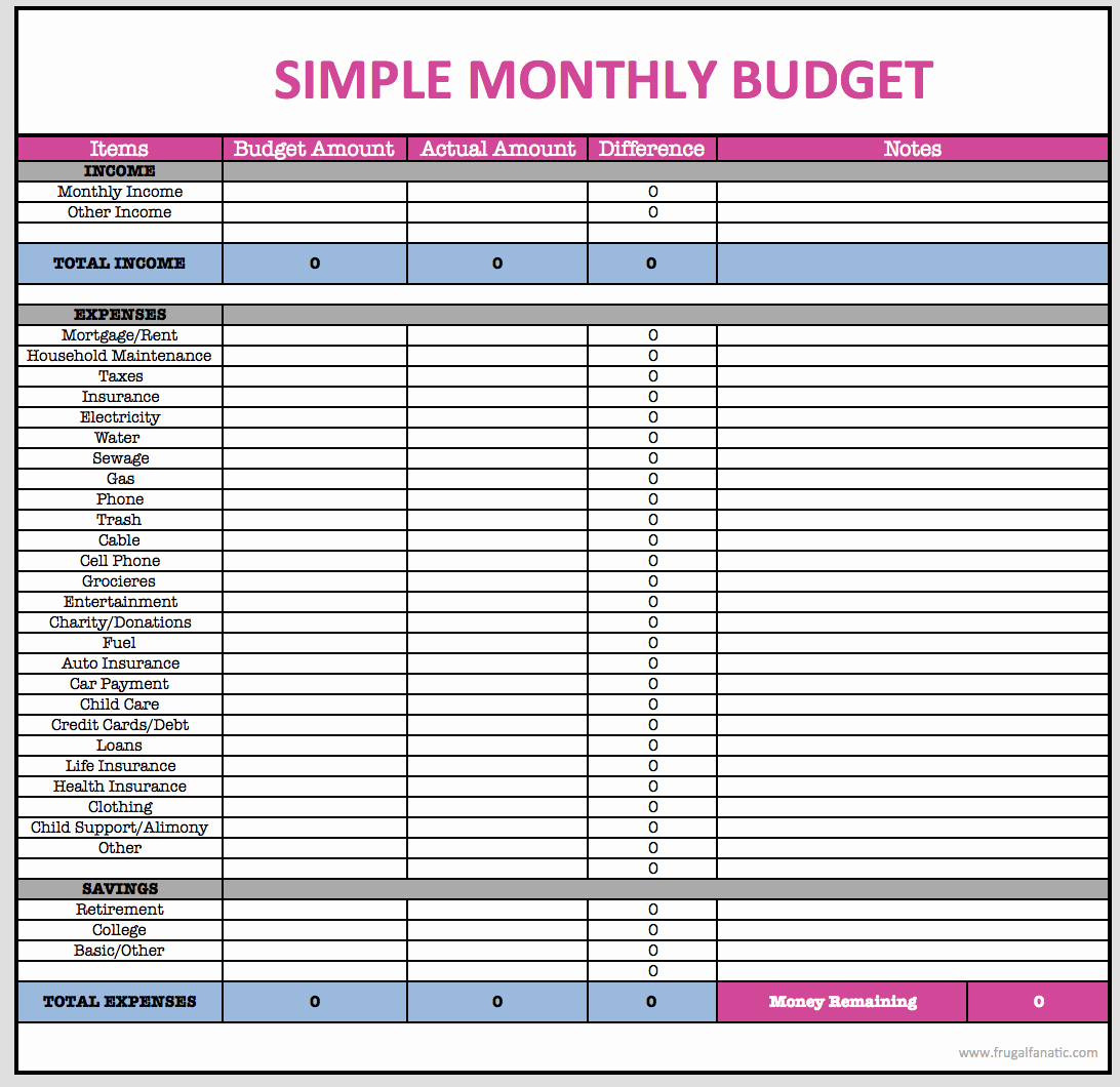 Free Excel Budget Template Fresh Monthly Bud Spreadsheet Finances