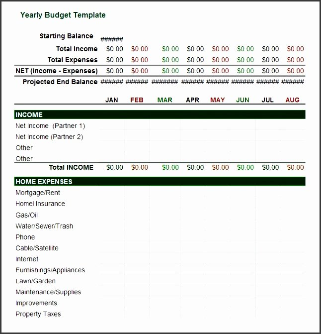 Free Excel Budget Template Unique 8 Daily Bud Spread Sheet Template Sampletemplatess