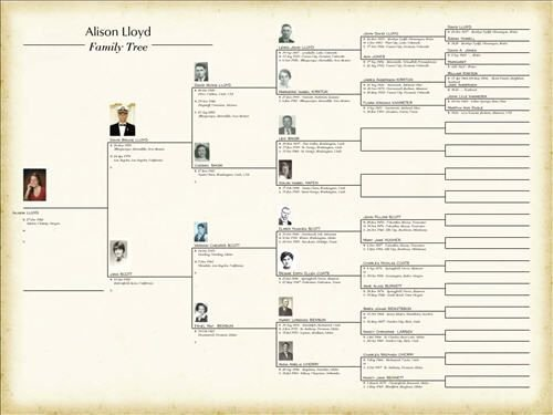 Free Family Tree Template Excel Awesome Free Family Tree Template