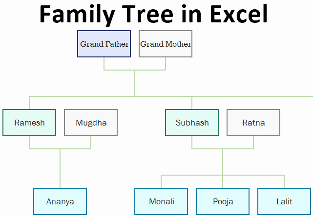 Free Family Tree Template Excel Luxury Family Tree In Excel