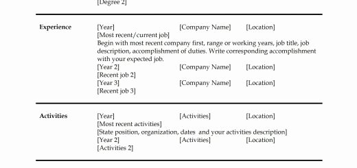 High School Diploma On Resume Unique Lying About High School Diploma Resume