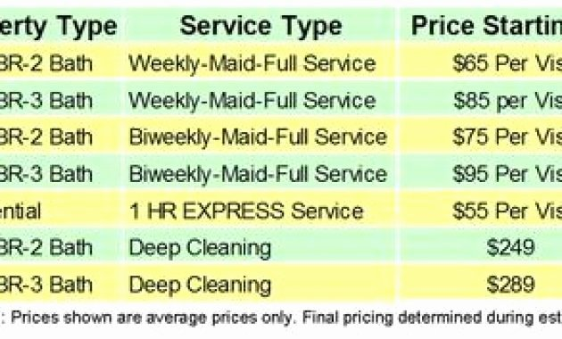 Home Cleaning Services Price List Beautiful House Cleaning Services Prices for Starting Up Business