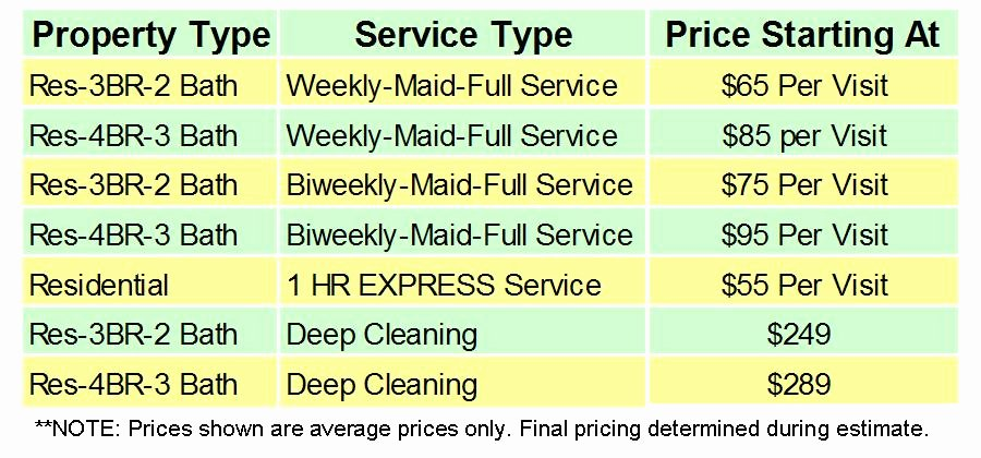 Home Cleaning Services Price List Fresh Cleaning House Average House Cleaning Rates