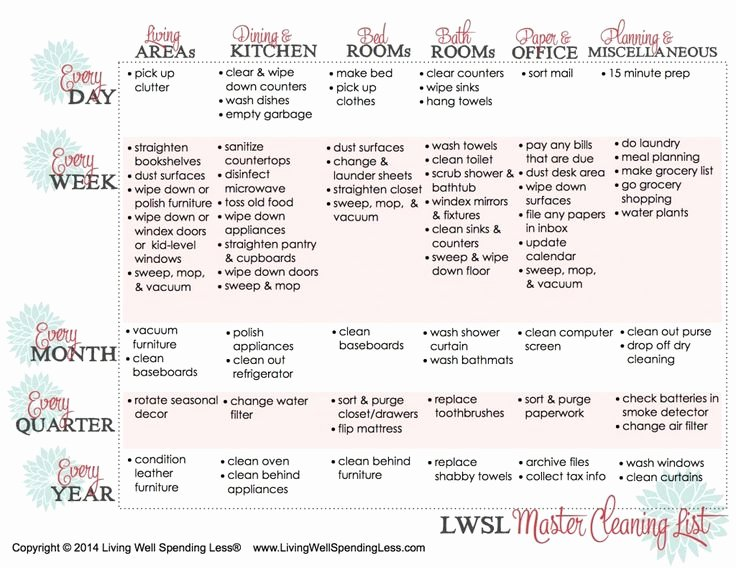 House Cleaning Checklist Template Luxury Daily Weekly Monthly Cleaning Schedule Template – Planner