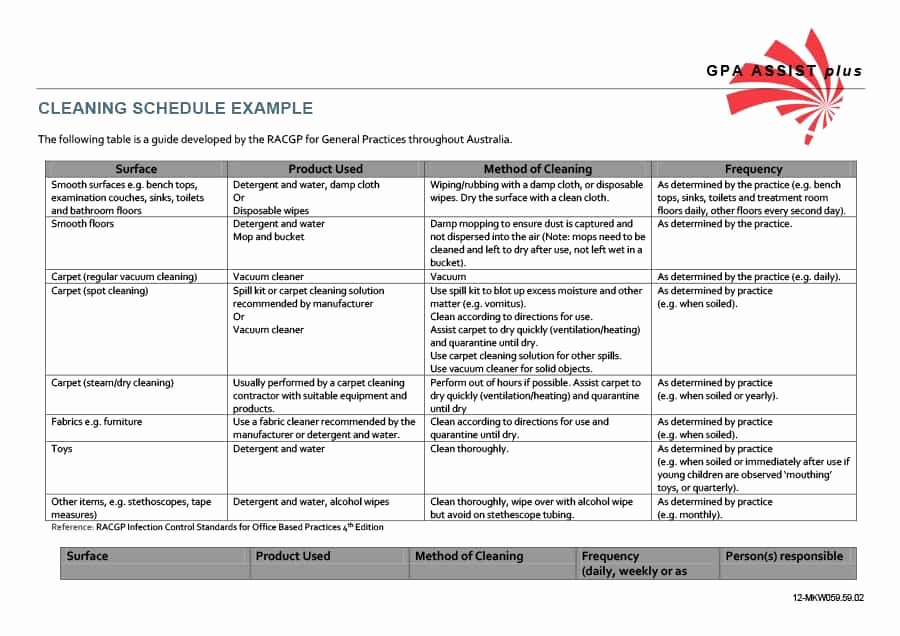 House Cleaning Checklist Template Unique 40 Printable House Cleaning Checklist Templates Template Lab