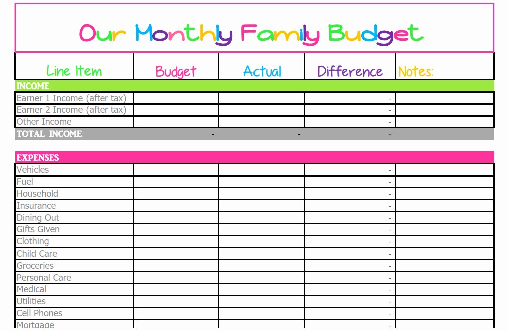 Household Budget Template Printable Best Of Cute Monthly Bud Printable – Free Editable Template