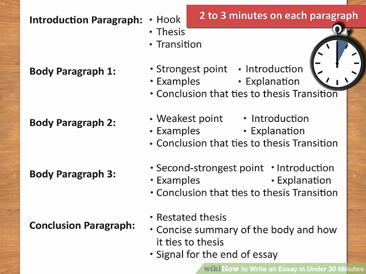 How to Outline An Essay Inspirational the Best Way to Write An Essay In Under 30 Minutes Wikihow