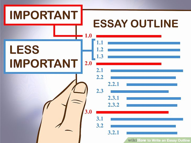 How to Outline An Essay Lovely 3 Easy Ways to Write An Essay Outline Wikihow