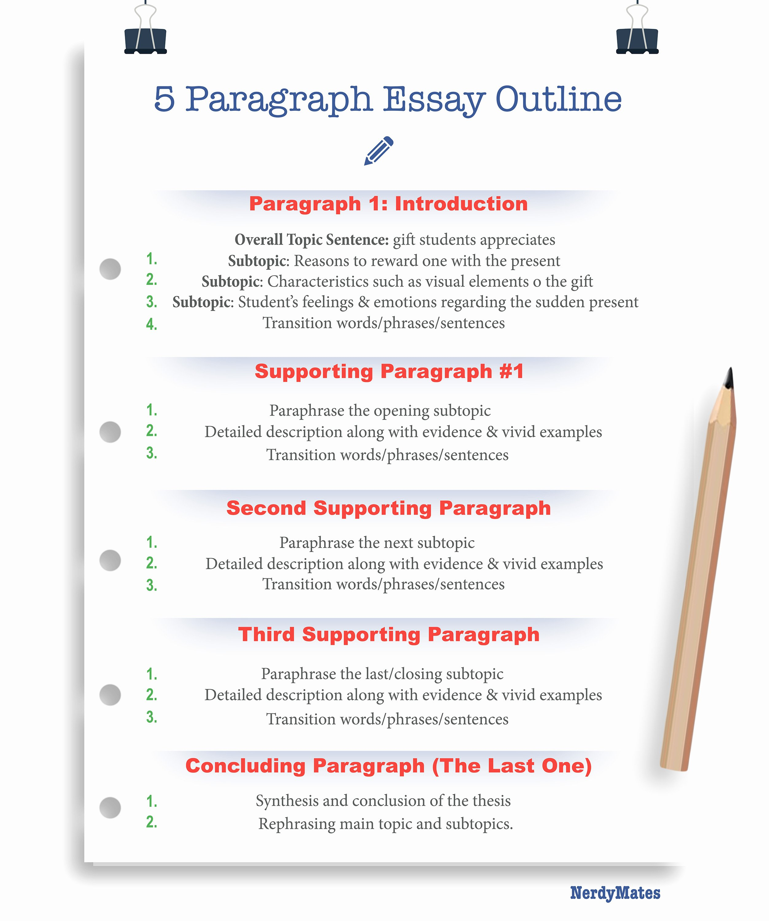 How to Outline An Essay New 5 Paragraph Essay What is It and How to Write It