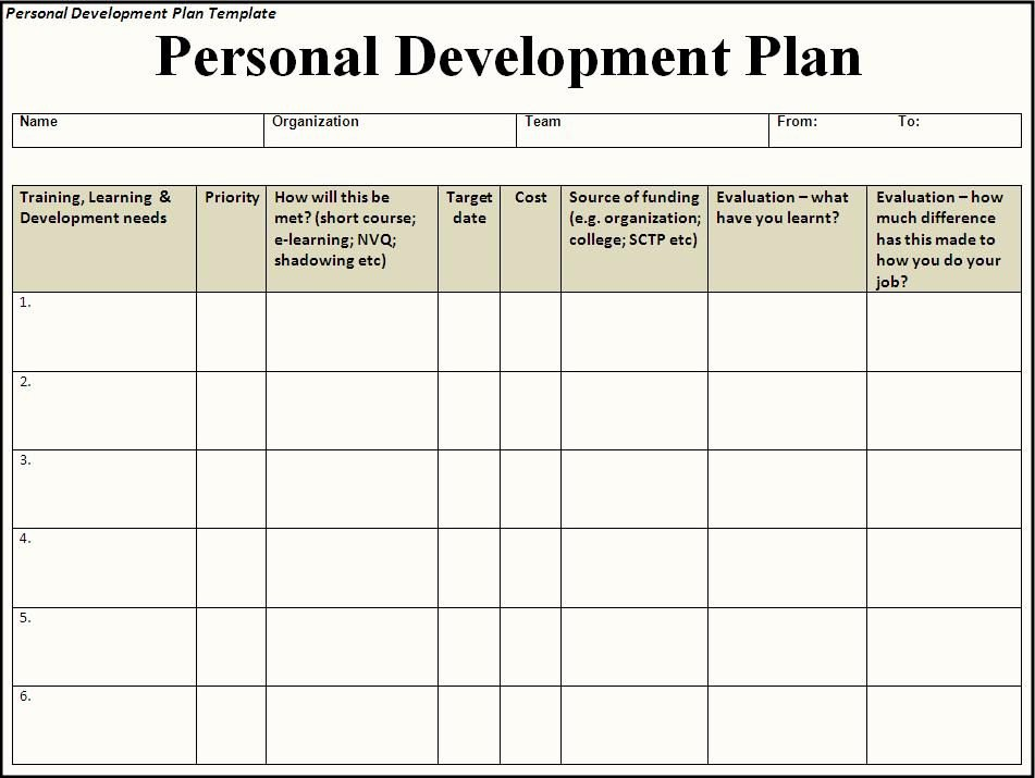 Individual Developent Plan Template Awesome Personal Development Plan Templates Google Search