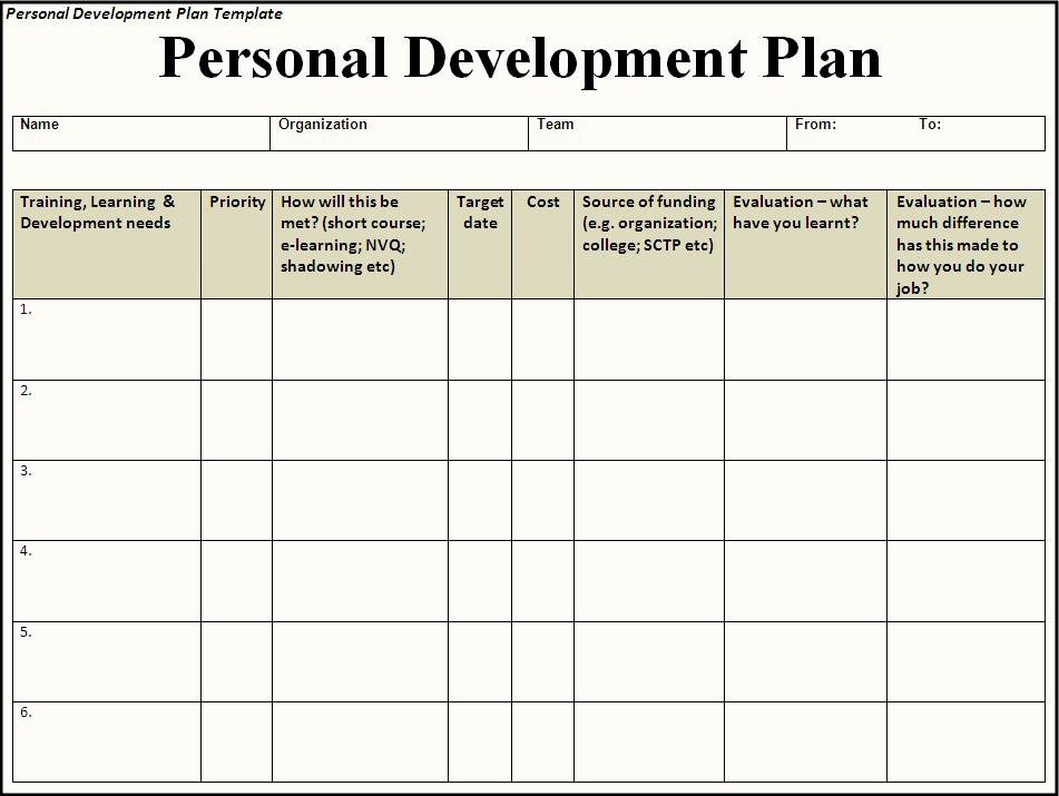 Individual Developent Plan Template Best Of Individual Development Plan Template