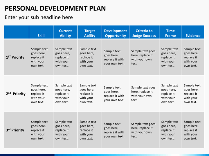Individual Developent Plan Template Best Of Personal Development Plan Powerpoint Template
