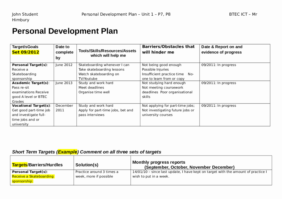 Individual Developent Plan Template Inspirational Personal Development Plan Template