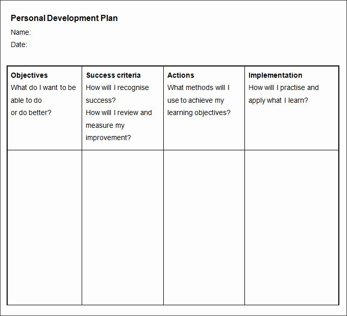 Individual Developent Plan Template Luxury Sample Personal Development Plan Template 8 Free Sample