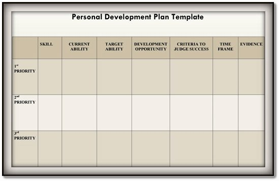 Individual Developent Plan Template New Personal Development Plan Template – 9 Free Samples In Pdf
