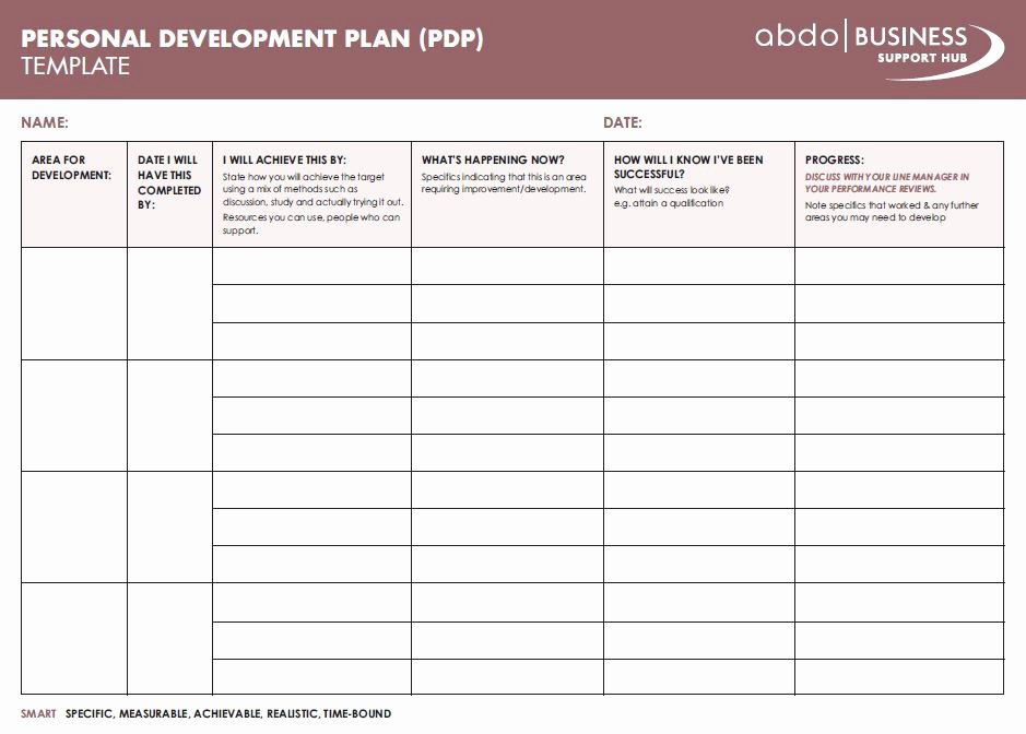 Individual Developent Plan Template Unique Personal Development Plans for All