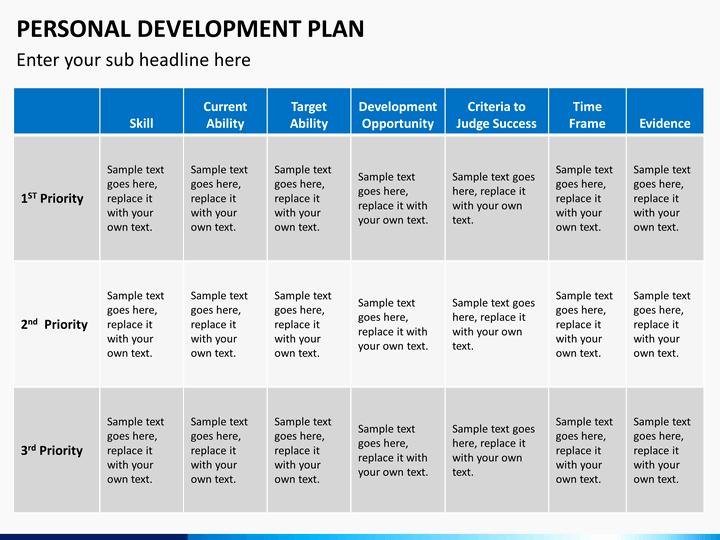 Individual Development Plan Template Fresh Personal Development Plan Powerpoint Template
