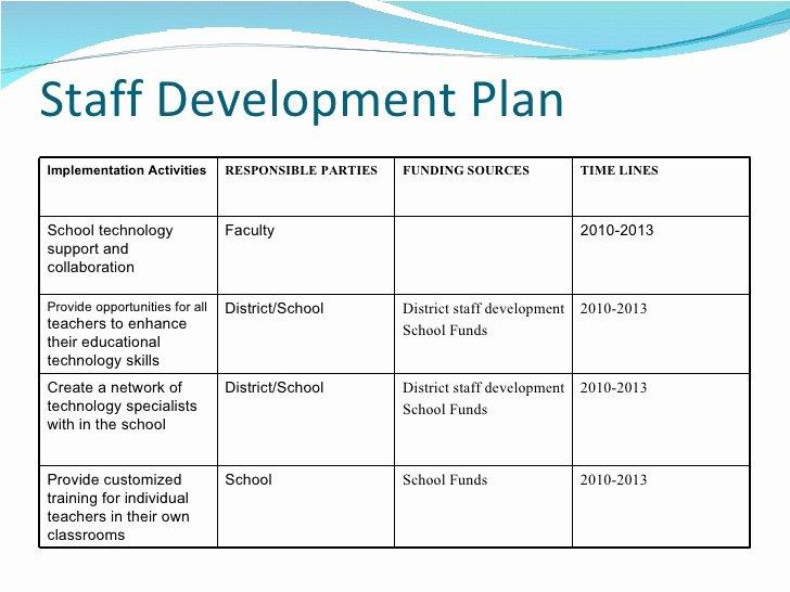 Individual Development Plan Template Inspirational Individual Development Plan Template