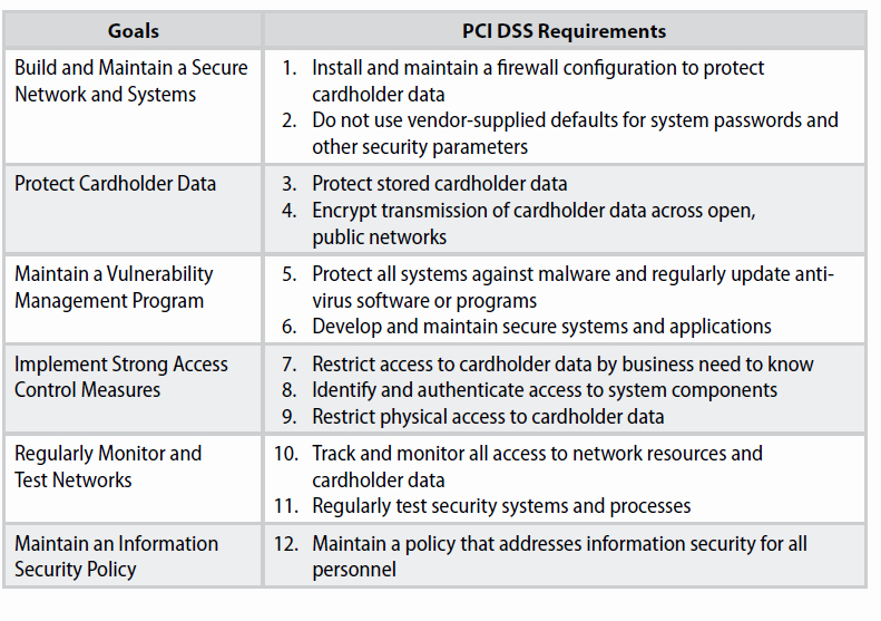 Information Security Policies Templates New University Policies