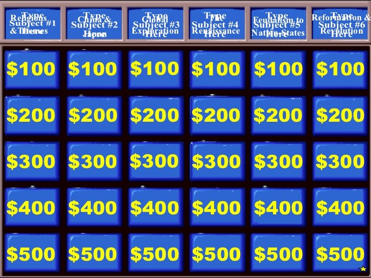 Jeopardy Powerpoint Template 5 Categories Awesome Jeopardy Review Game