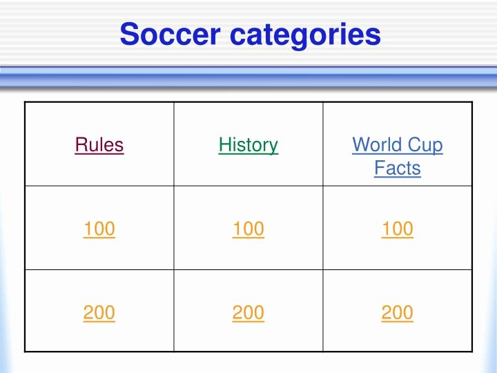 Jeopardy Powerpoint Template 5 Categories Awesome Ppt soccer Jeopardy Powerpoint Presentation Id 6228