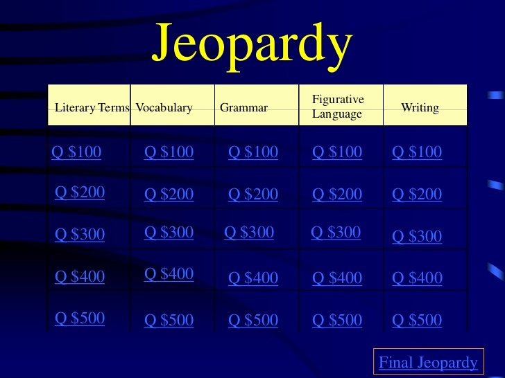 Jeopardy Powerpoint Template 5 Categories Beautiful English Jeopardy
