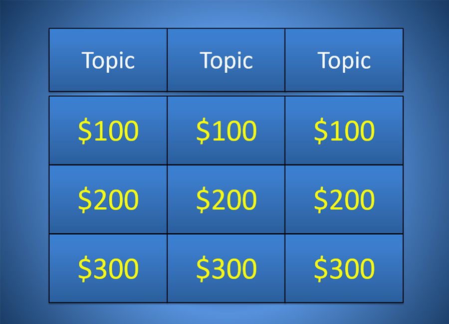 Jeopardy Powerpoint Template 5 Categories Elegant Best Jeopardy Powerpoint Template Rebocfo
