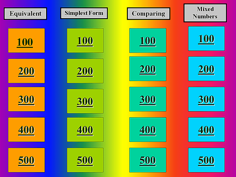 Jeopardy Powerpoint Template 5 Categories Fresh 9 Free Jeopardy Templates for the Classroom