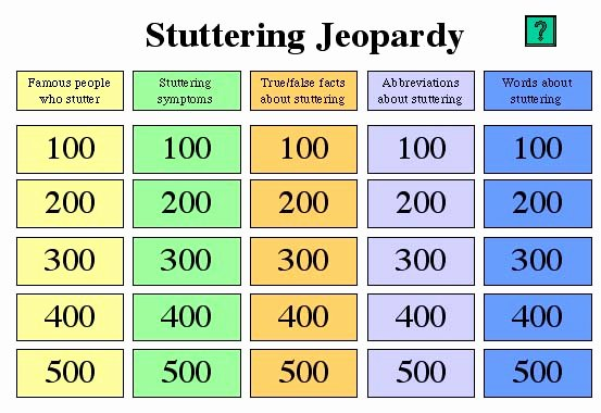 Jeopardy Powerpoint Template 5 Categories Luxury Kuster