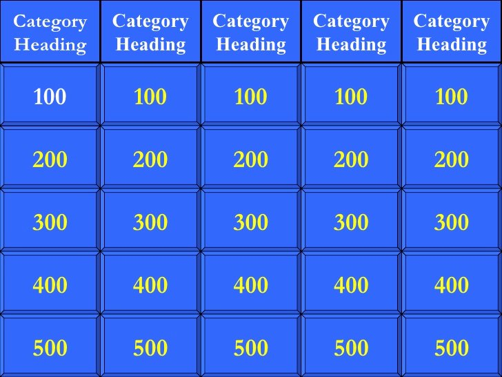 Jeopardy Powerpoint Template 5 Categories New Jeopardy Template