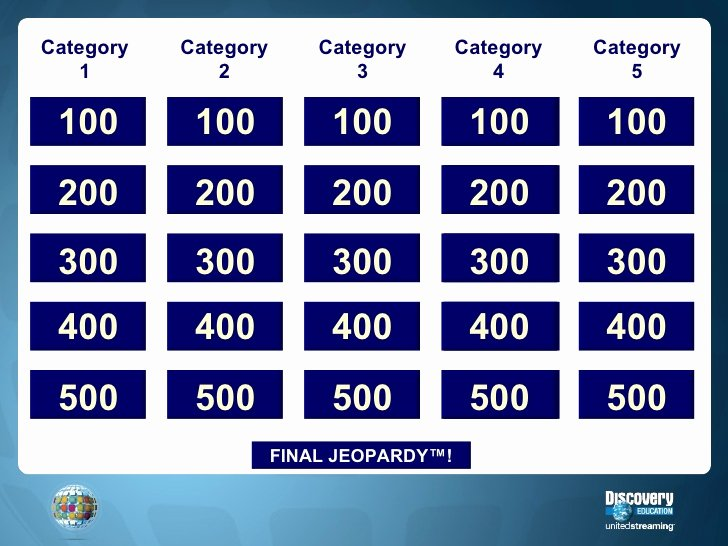 Jeopardy Powerpoint Template 5 Categories New Jeopardy Template with Video and Image Placeholders