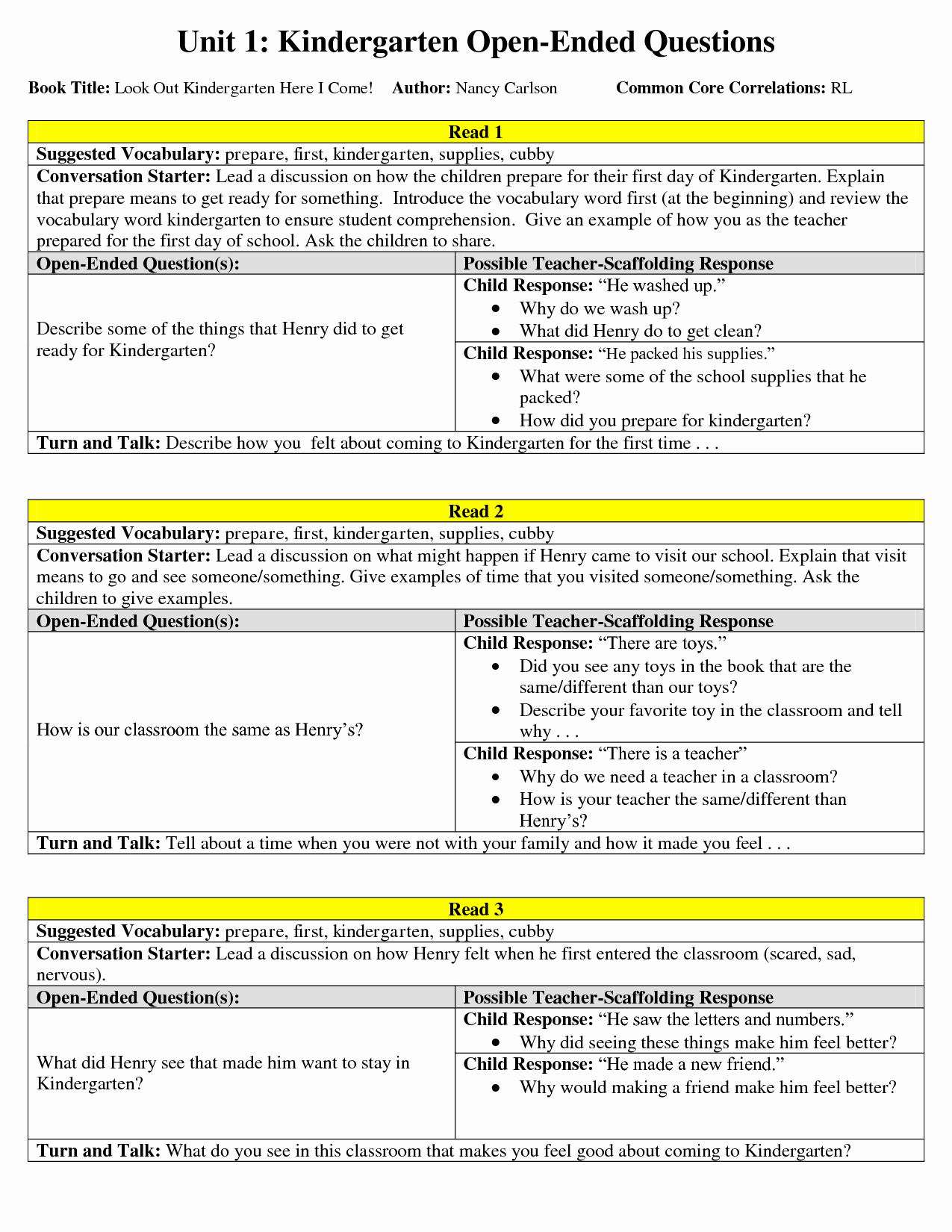 Kindergarten Lesson Plan Template Fresh Mon Core Lessons for Kindergarten