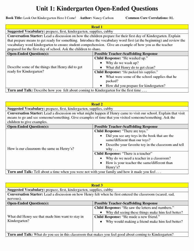 Kindergarten Lesson Plan Template Inspirational Mon Core Lessons for Kindergarten