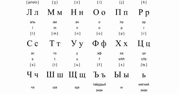 Korean Alphabet Letters Az Beautiful Korean Alphabet A to Z Bing